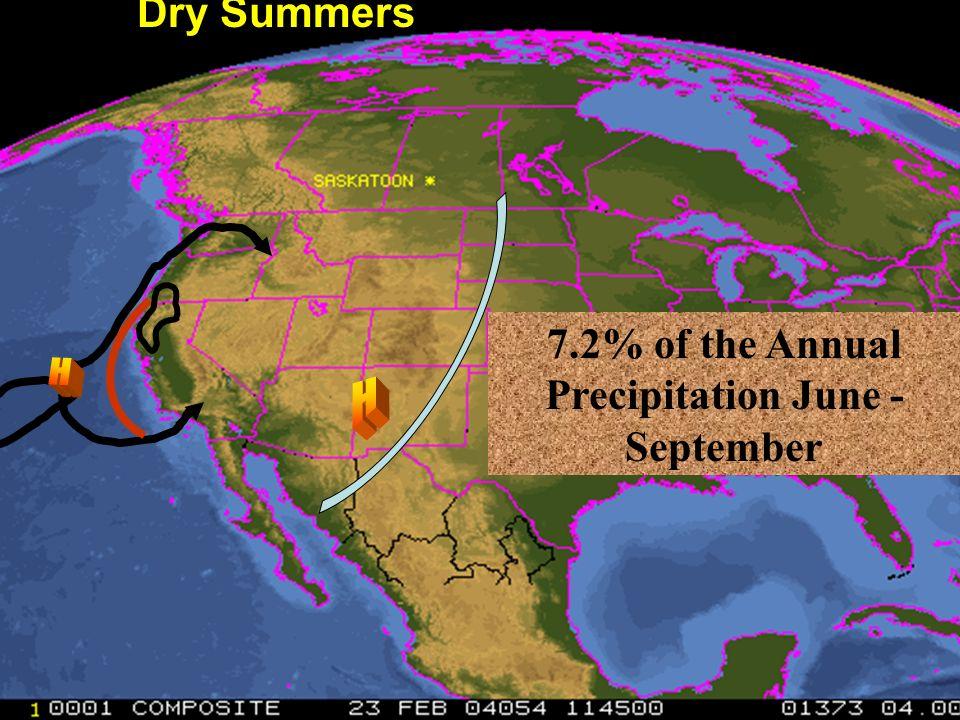 7.2% of the Annual Precipitation June - September Klamath Province Dry Summers