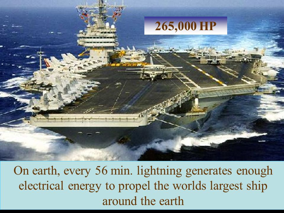 265,000 HP On earth, every 56 min.