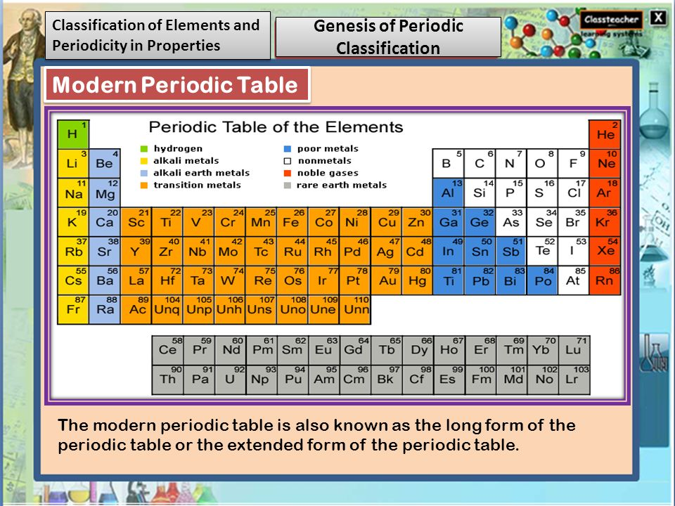 Element elements and compounds structure of atom compounds a 20 element urtaz