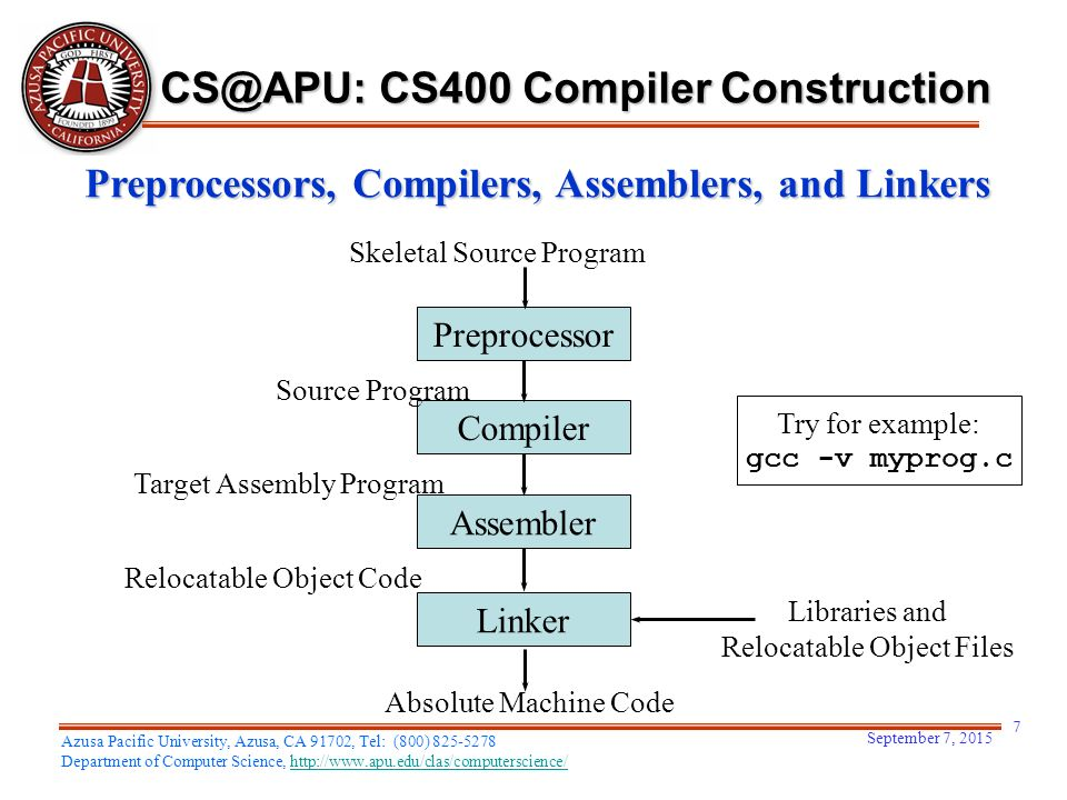 Preprocessor Compiler Assembler Linker Skeletal Source Program Source Program Target Assembly Program Relocatable Object Code Absolute Machine Code Libraries and Relocatable Object Files Try for example: gcc -v myprog.c September 7, Azusa Pacific University, Azusa, CA 91702, Tel: (800) Department of Computer Science,   Preprocessors, Compilers, Assemblers, and Linkers CS400 Compiler Construction