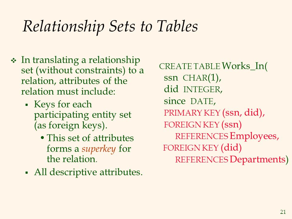 21 Relationship Sets to Tables  In translating a relationship set (without constraints) to a relation, attributes of the relation must include:  Keys for each participating entity set (as foreign keys).
