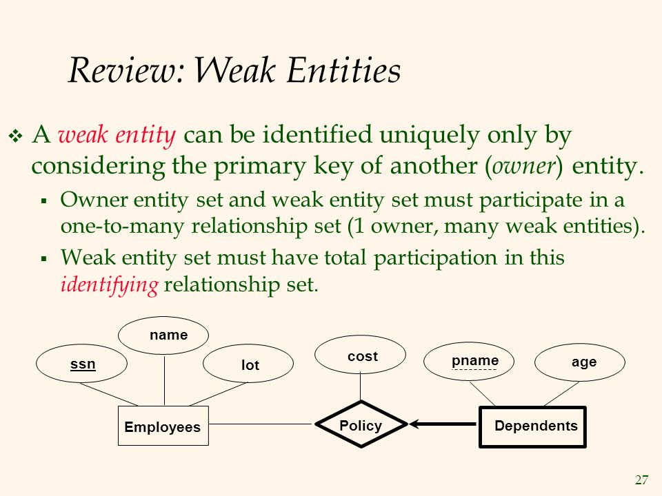 27 Review: Weak Entities  A weak entity can be identified uniquely only by considering the primary key of another ( owner ) entity.