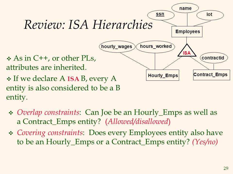 29 Review: ISA Hierarchies Contract_Emps name ssn Employees lot hourly_wages ISA Hourly_Emps contractid hours_worked  As in C++, or other PLs, attributes are inherited.