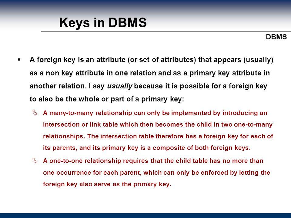 attribute definition in dbms