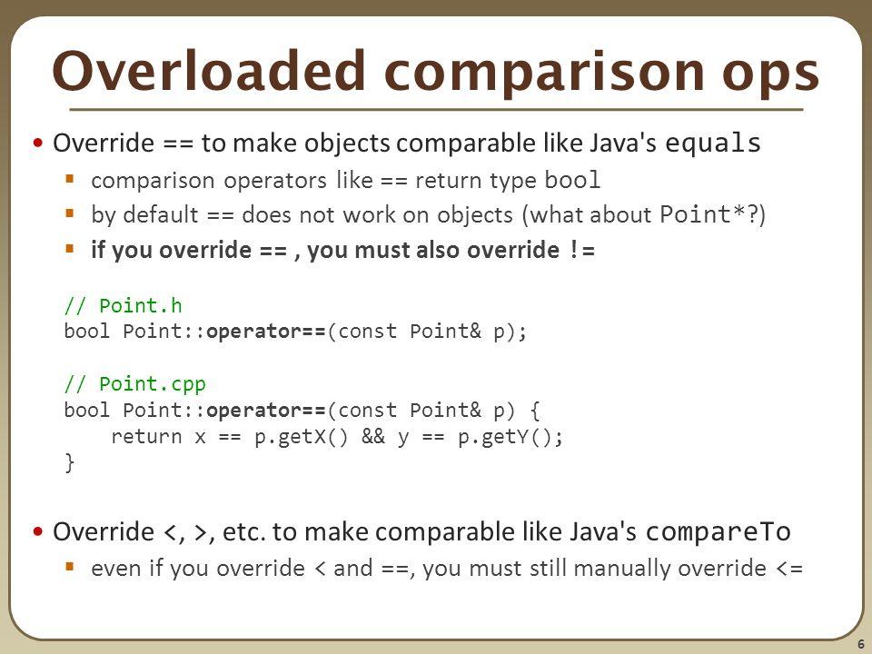 override java not working