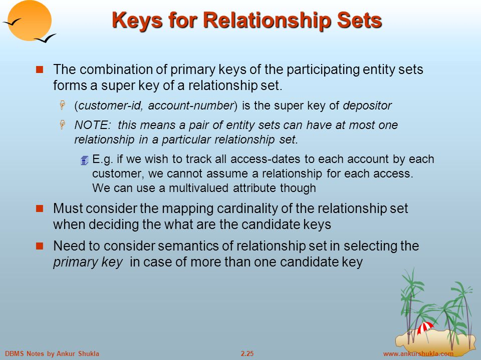 Notes by Ankur Shukla Keys for Relationship Sets The combination of primary keys of the participating entity sets forms a super key of a relationship set.