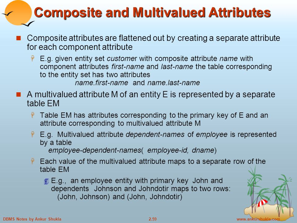 Notes by Ankur Shukla Composite and Multivalued Attributes Composite attributes are flattened out by creating a separate attribute for each component attribute  E.g.