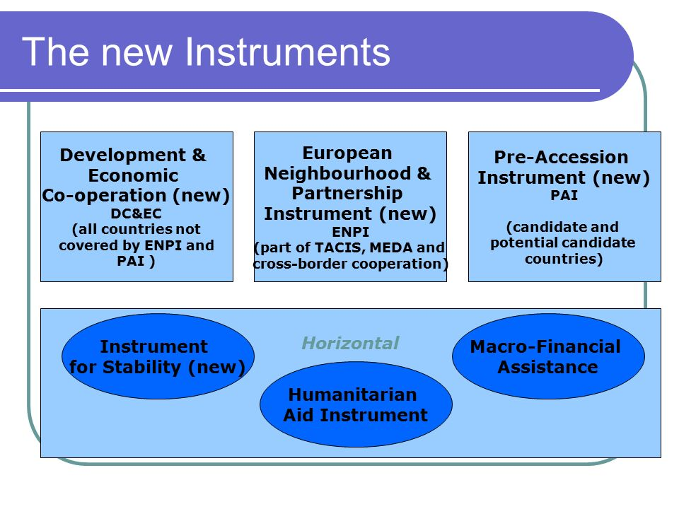 The new Instruments Development & Economic Co-operation (new) DC&EC (all countries not covered by ENPI and PAI ) European Neighbourhood & Partnership Instrument (new) ENPI (part of TACIS, MEDA and cross-border cooperation) Pre-Accession Instrument (new) PAI (candidate and potential candidate countries) Horizontal Instrument for Stability (new) Humanitarian Aid Instrument Macro-Financial Assistance