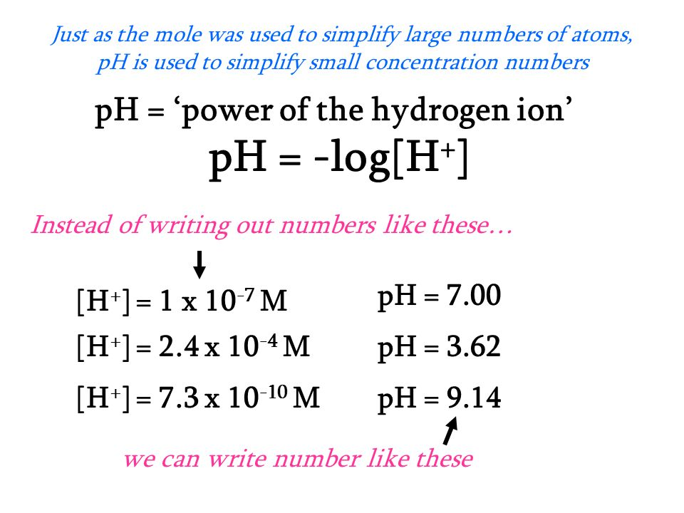 pH = 'power of the hydrogen ion' pH = -log[H + ] Just as the mole was used to simplify large numbers of atoms, pH is used to simplify small concentration numbers [H + ] = 1 x M Instead of writing out numbers like these… [H + ] = 2.4 x M [H + ] = 7.3 x M pH = 7.00 pH = 3.62 pH = 9.14 we can write number like these