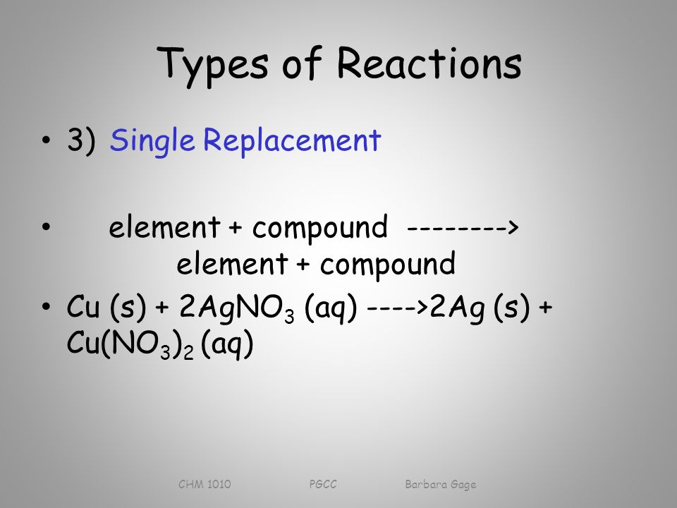 Types of Reactions 3)Single Replacement element + compound > element + compound Cu (s) + 2AgNO 3 (aq) ---->2Ag (s) + Cu(NO 3 ) 2 (aq) CHM 1010 PGCC Barbara Gage