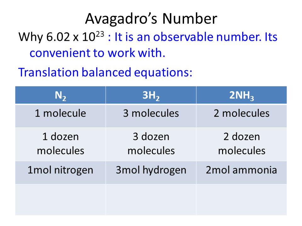 Avagadro's Number Why 6.02 x : It is an observable number.