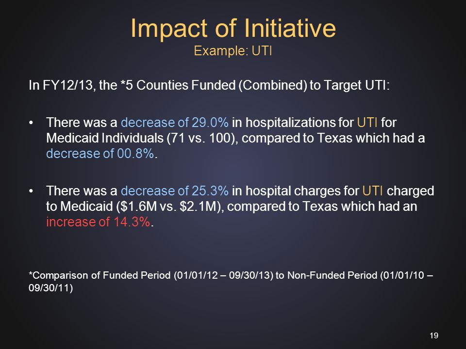 Impact of Initiative Example: UTI In FY12/13, the *5 Counties Funded (Combined) to Target UTI: There was a decrease of 29.0% in hospitalizations for UTI for Medicaid Individuals (71 vs.