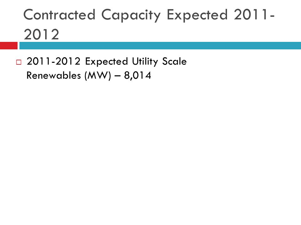 Contracted Capacity Expected  Expected Utility Scale Renewables (MW) – 8,014