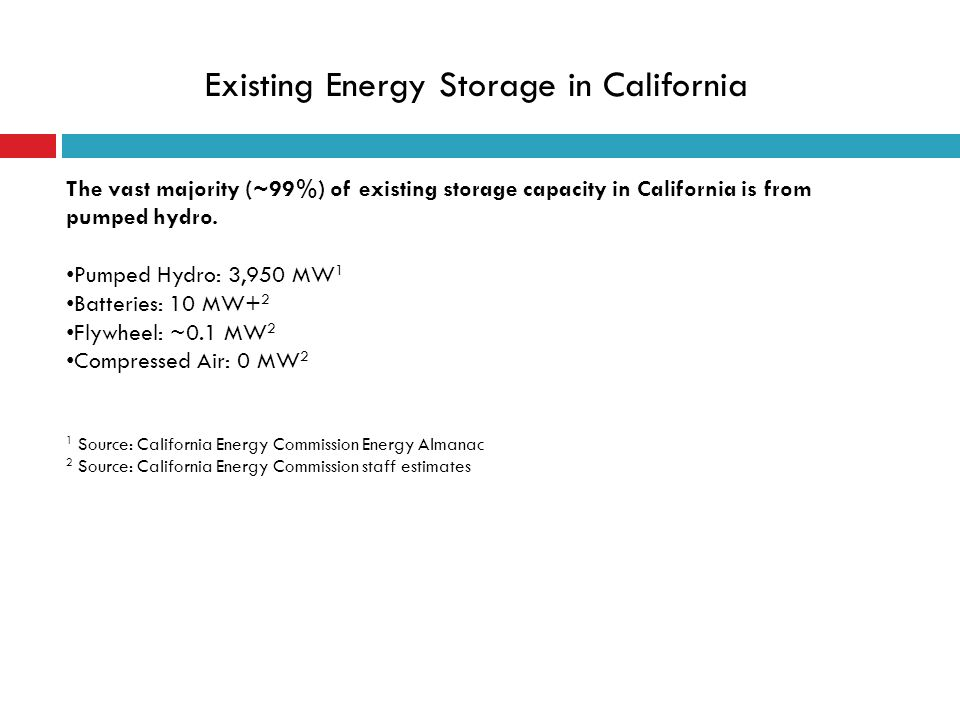 Existing Energy Storage in California The vast majority (~99%) of existing storage capacity in California is from pumped hydro.