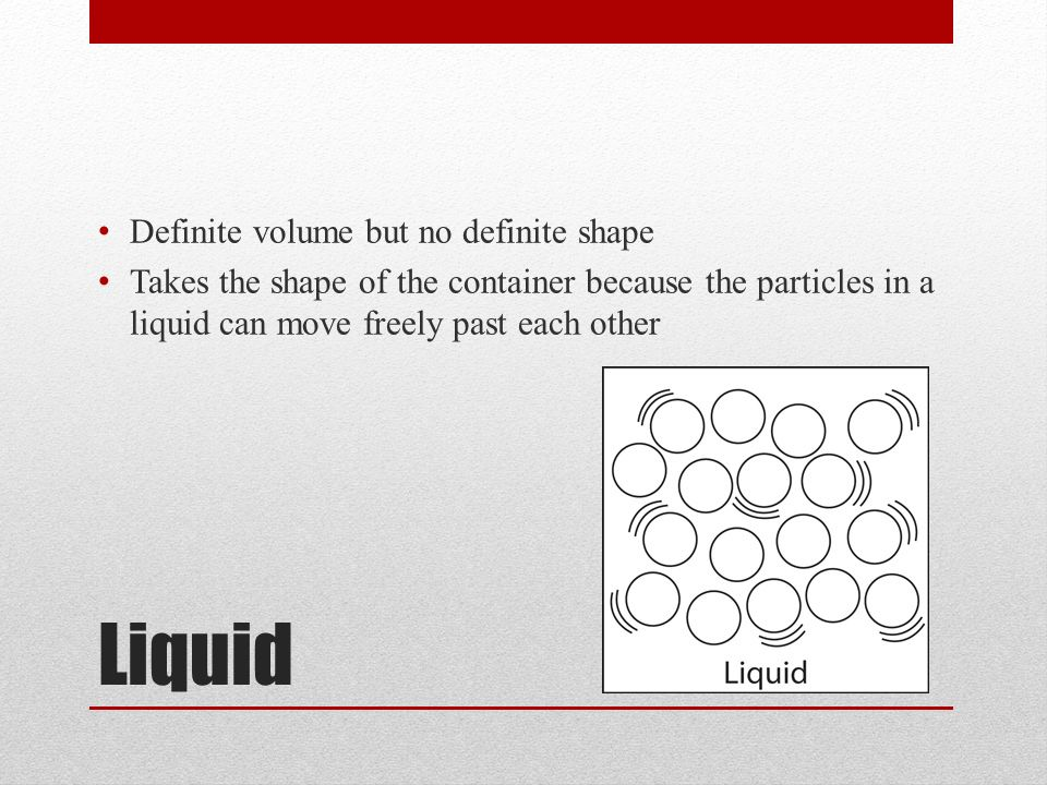 Liquid Definite volume but no definite shape Takes the shape of the container because the particles in a liquid can move freely past each other