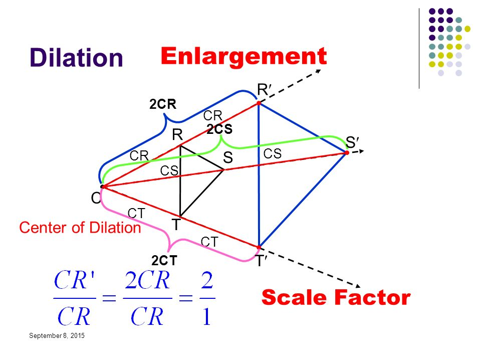 Good September 8, 2015 Dilation Definition A Dilation With Center C And Scale  Factor K Is