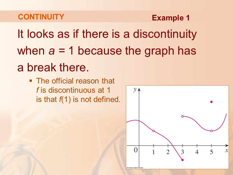 It looks as if there is a discontinuity when a = 1 because the graph has a break there.