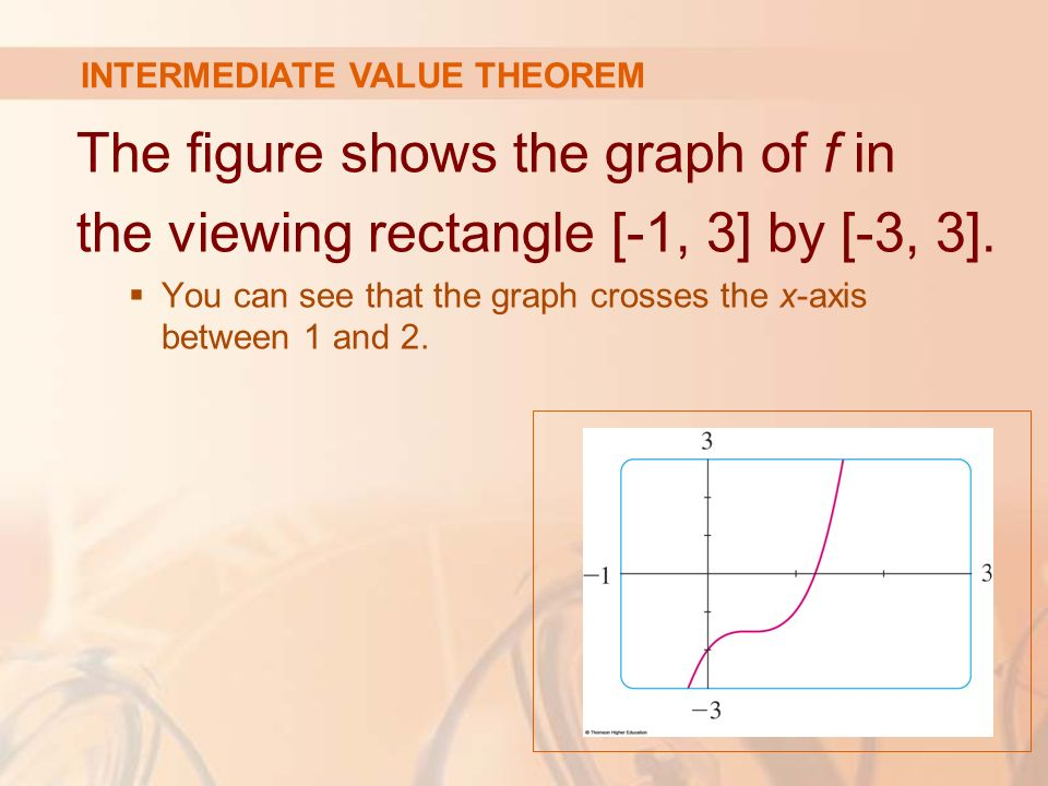 The figure shows the graph of f in the viewing rectangle [-1, 3] by [-3, 3].