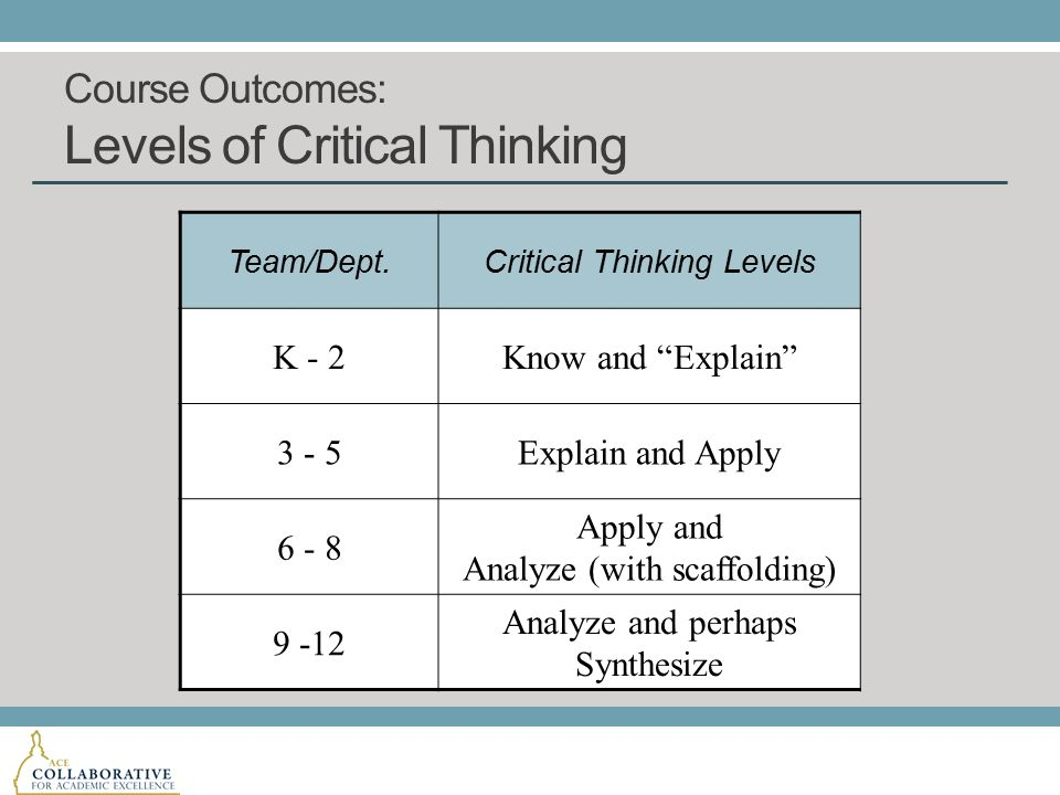 cornell critical thinking test level x download
