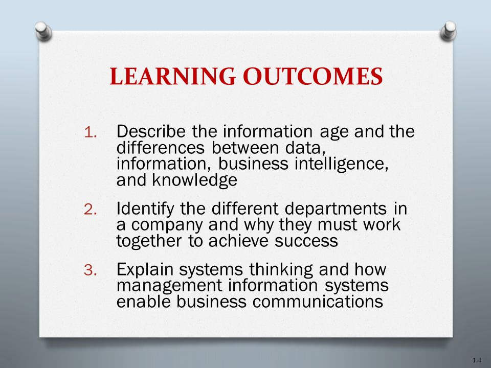 1-4 LEARNING OUTCOMES 1.