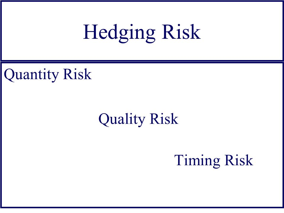 Hedging Risk Quantity Risk Quality Risk Timing Risk