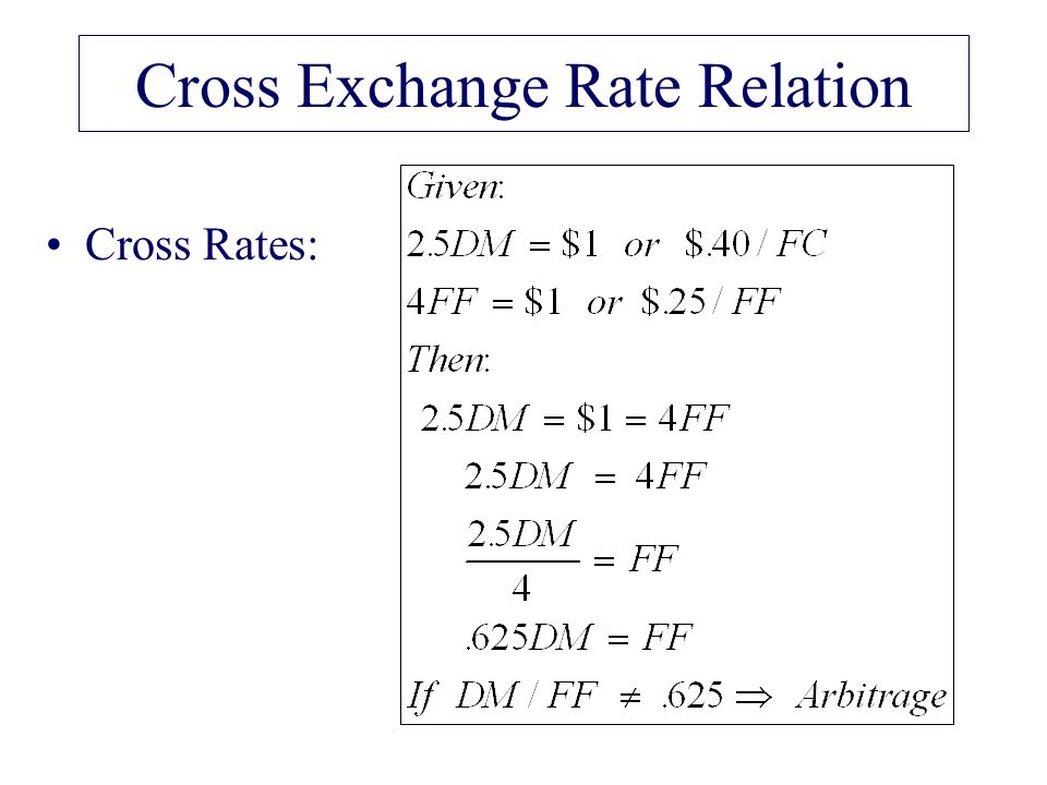 Cross Exchange Rate Relation Cross Rates: