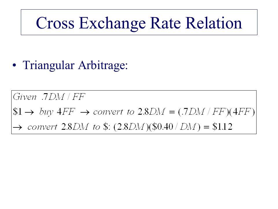 Cross Exchange Rate Relation Triangular Arbitrage: