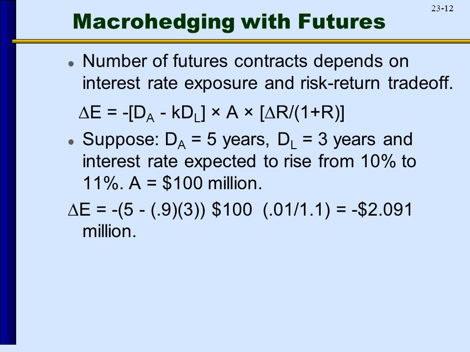 Macrohedging with Futures Number of futures contracts depends on interest rate exposure and risk-return tradeoff.