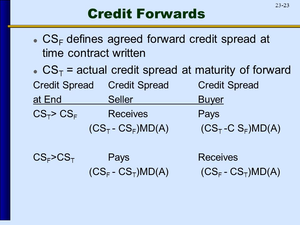 Credit Forwards CS F defines agreed forward credit spread at time contract written CS T = actual credit spread at maturity of forward Credit Spread Credit Spread Credit Spread at EndSellerBuyer CS T > CS F ReceivesPays (CS T - CS F )MD(A) (CS T -C S F )MD(A) CS F >CS T PaysReceives (CS F - CS T )MD(A) (CS F - CS T )MD(A)
