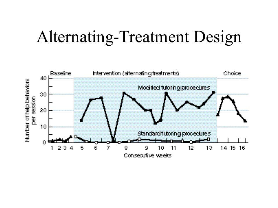 alternating treatment design