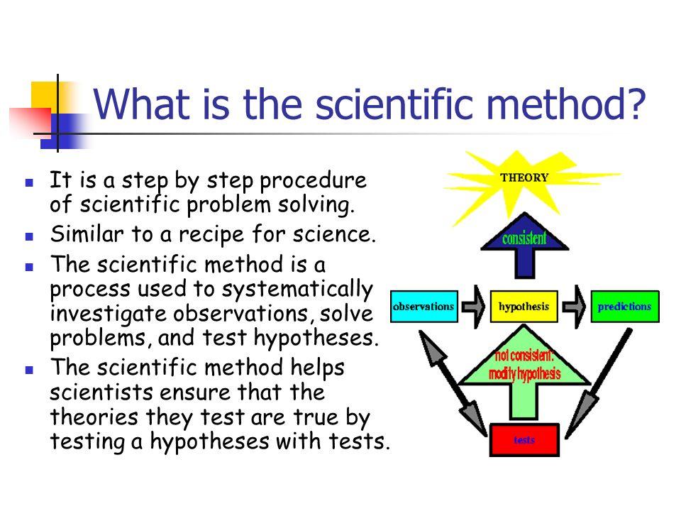 The scienitfic method??!!?