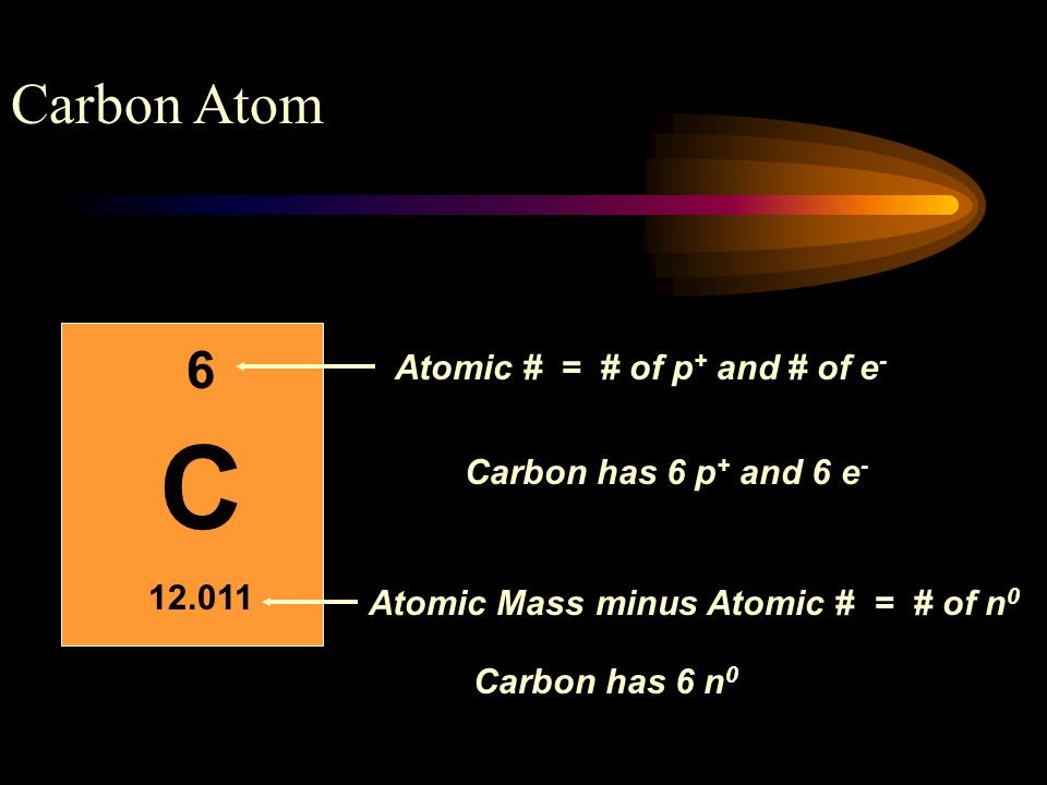 Carbon Atom C Atomic Mass Atomic # minus Atomic # = # of n 0 = # of p + and # of e - Carbon has 6 p + and 6 e - Carbon has 6 n 0