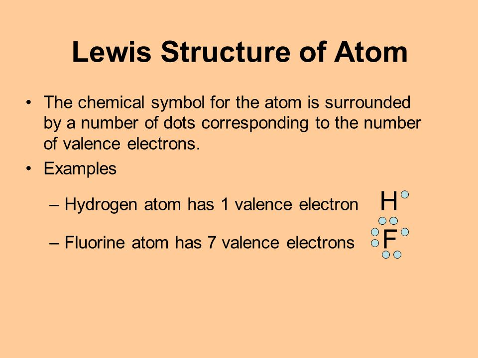 Lewis Structure of Atom The chemical symbol for the atom is surrounded by a number of dots corresponding to the number of valence electrons.