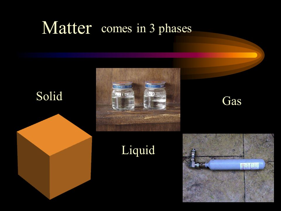 Matter Solid Liquid Gas comes in 3 phases