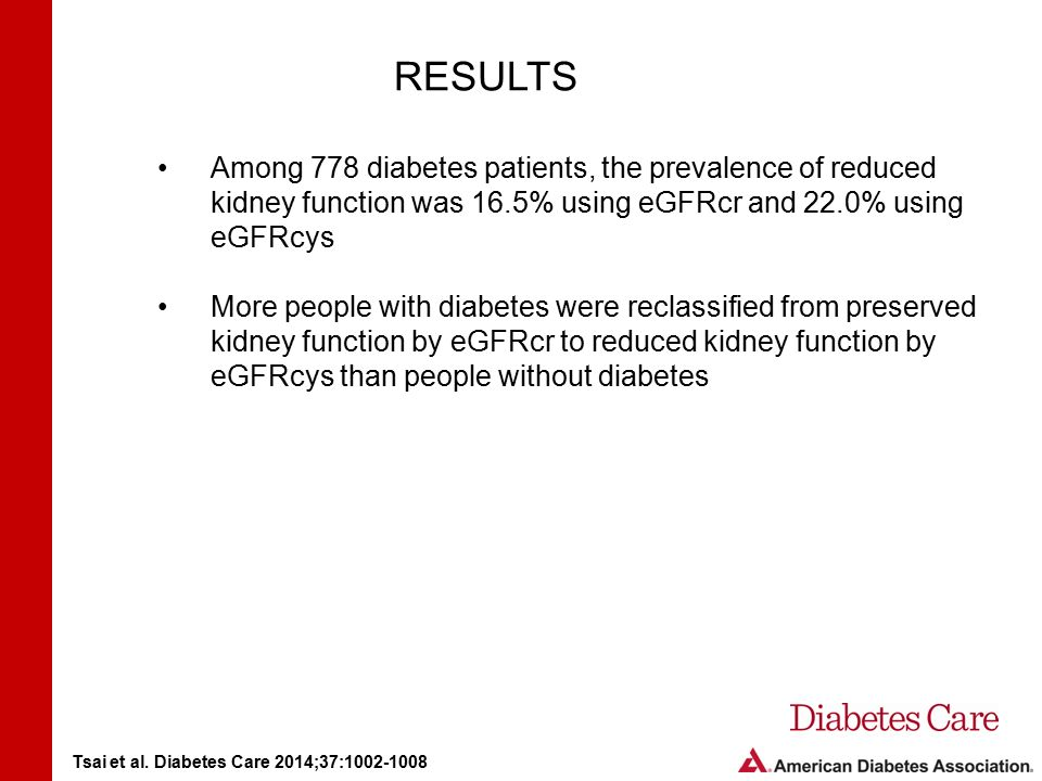 RESULTS Among 778 diabetes patients, the prevalence of reduced kidney function was 16.5% using eGFRcr and 22.0% using eGFRcys More people with diabetes were reclassified from preserved kidney function by eGFRcr to reduced kidney function by eGFRcys than people without diabetes Tsai et al.