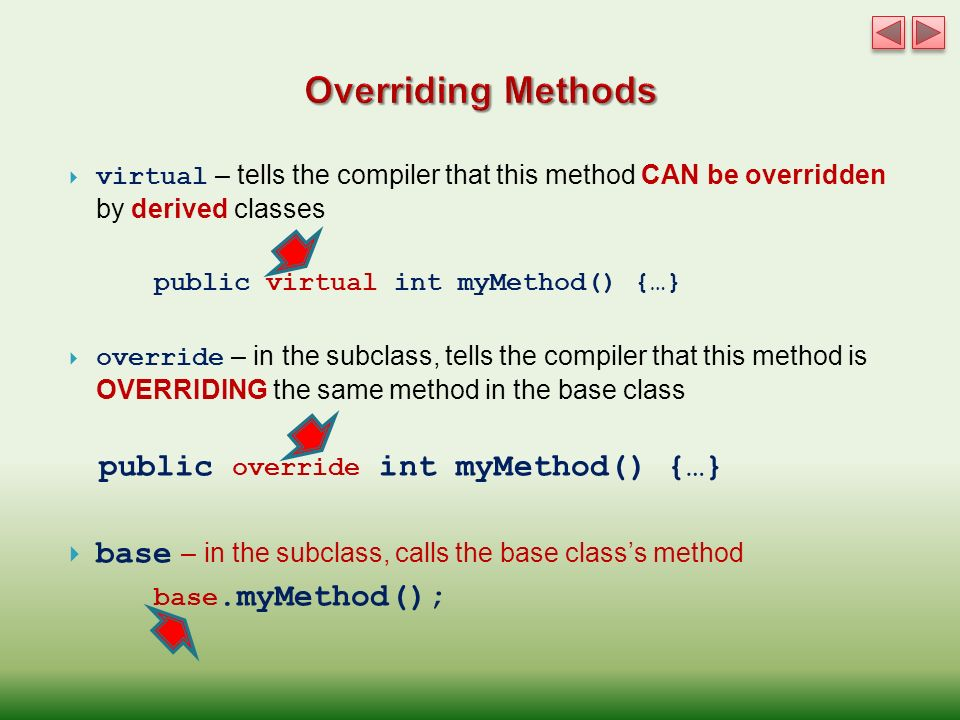  virtual – tells the compiler that this method CAN be overridden by derived classes public virtual int myMethod() {…}  override – in the subclass, tells the compiler that this method is OVERRIDING the same method in the base class public override int myMethod() {…}  base – in the subclass, calls the base class's method base.myMethod();