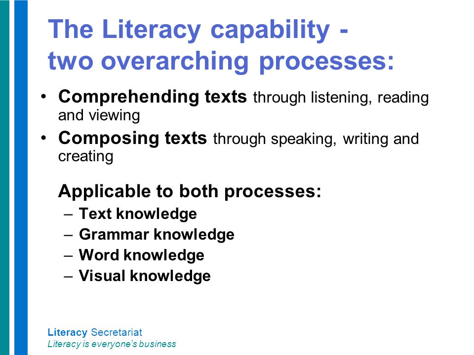 Literacy Secretariat Literacy is everyone's business The Literacy capability - two overarching processes: Comprehending texts through listening, reading and viewing Composing texts through speaking, writing and creating Applicable to both processes: –Text knowledge –Grammar knowledge –Word knowledge –Visual knowledge