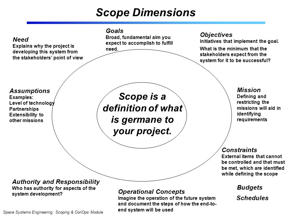 Space Systems Engineering: Scoping & ConOps Module Scope is a definition of what is germane to your project.