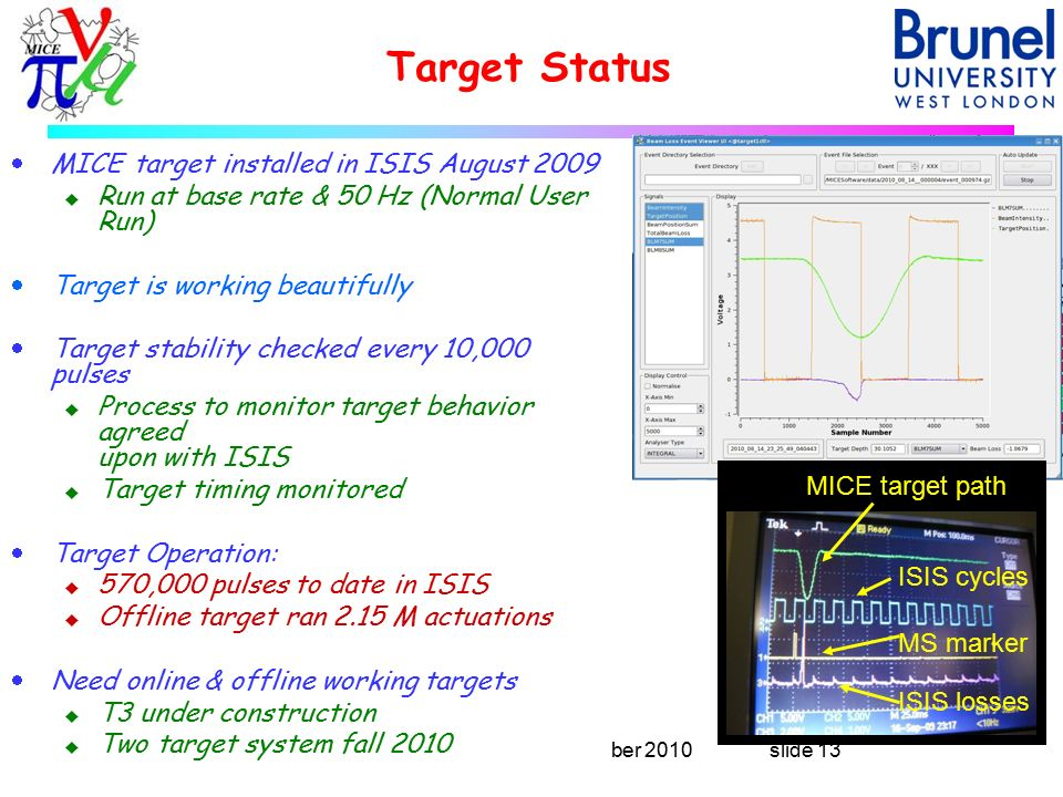 iNExT – Henry Nebrensky – 24 September 2010 slide 13 Target Status  MICE target installed in ISIS August 2009 u Run at base rate & 50 Hz (Normal User Run)  Target is working beautifully  Target stability checked every 10,000 pulses u Process to monitor target behavior agreed upon with ISIS u Target timing monitored  Target Operation: u 570,000 pulses to date in ISIS u Offline target ran 2.15 M actuations  Need online & offline working targets u T3 under construction u Two target system fall 2010 MICE target path ISIS cycles MS marker ISIS losses