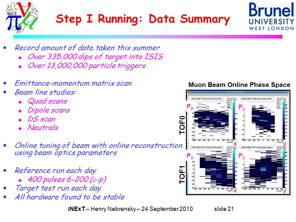 iNExT – Henry Nebrensky – 24 September 2010 slide 21 Step I Running: Data Summary  Record amount of data taken this summer u Over 335,000 dips of target into ISIS u Over 13,000,000 particle triggers  Emittance-momentum matrix scan  Beam line studies: u Quad scans u Dipole scans u DS scan u Neutrals  Online tuning of beam with online reconstruction using beam optics parameters  Reference run each day  400 pulses (  -p)  Target test run each day  All hardware found to be stable TOF0 PyPy yx yx PyPy PxPx PxPx TOF1 Muon Beam Online Phase Space