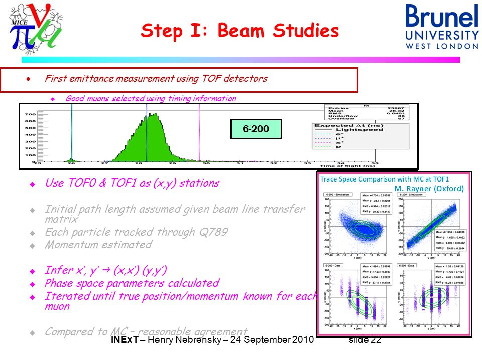 iNExT – Henry Nebrensky – 24 September 2010 slide 22 Step I: Beam Studies  First emittance measurement using TOF detectors u Good muons selected using timing information u Use TOF0 & TOF1 as (x,y) stations u Initial path length assumed given beam line transfer matrix u Each particle tracked through Q789 u Momentum estimated u Infer x', y'  (x,x') (y,y') u Phase space parameters calculated u Iterated until true position/momentum known for each muon u Compared to MC – reasonable agreement