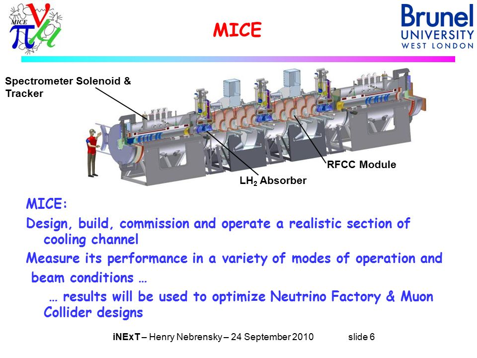 iNExT – Henry Nebrensky – 24 September 2010 slide 6 Spectrometer Solenoid & Tracker LH 2 Absorber RFCC Module MICE MICE: Design, build, commission and operate a realistic section of cooling channel Measure its performance in a variety of modes of operation and beam conditions … … results will be used to optimize Neutrino Factory & Muon Collider designs