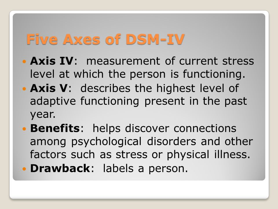 Five Axes of DSM-IV Axis IV: measurement of current stress level at which the person is functioning.