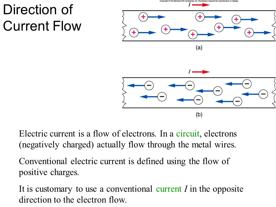 Direction of Current Flow Electric current is a flow of electrons.