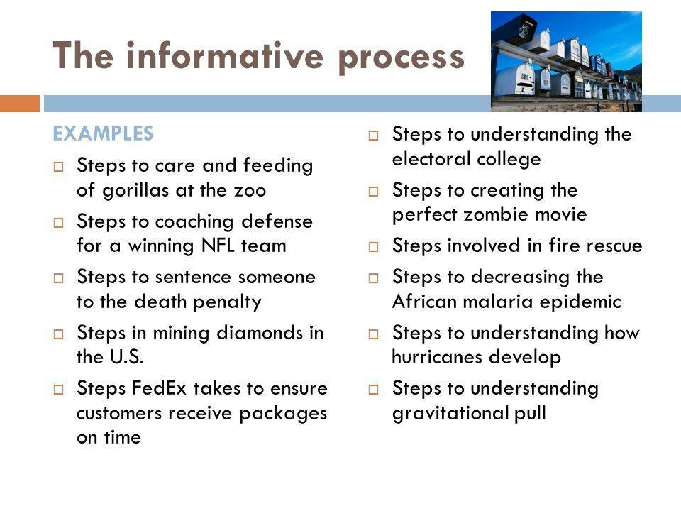 Example of informative process essay