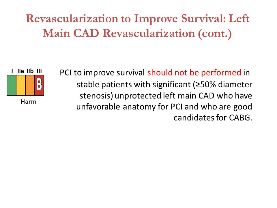 PCI to improve survival should not be performed in stable patients with significant (≥50% diameter stenosis) unprotected left main CAD who have unfavorable anatomy for PCI and who are good candidates for CABG.