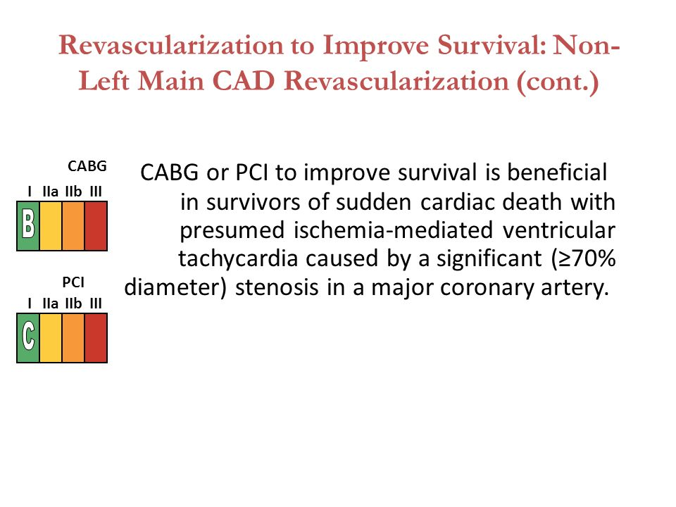 CABG or PCI to improve survival is beneficial in survivors of sudden cardiac death with presumed ischemia-mediated ventricular tachycardia caused by a significant (≥70% diameter) stenosis in a major coronary artery.