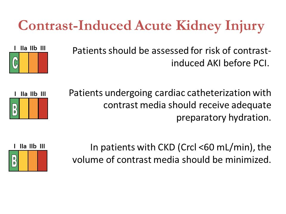 Patients should be assessed for risk of contrast- induced AKI before PCI.