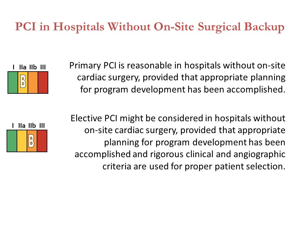 Primary PCI is reasonable in hospitals without on-site cardiac surgery, provided that appropriate planning for program development has been accomplished.