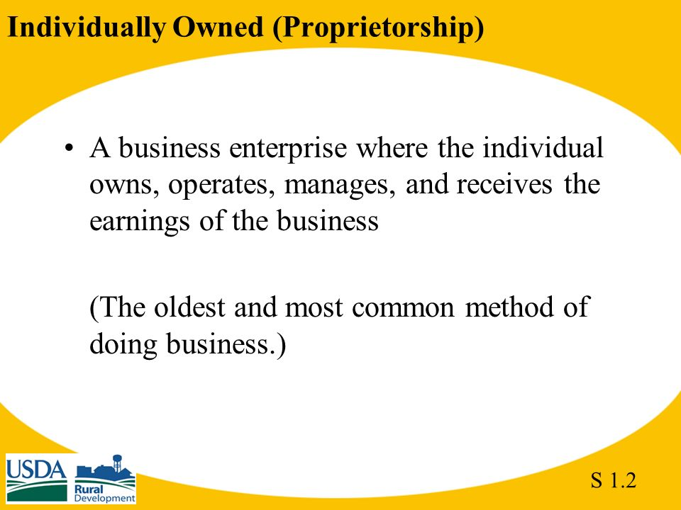 UNDERSTANDING COOPERATIVES UNIT 1 - The American Business ...